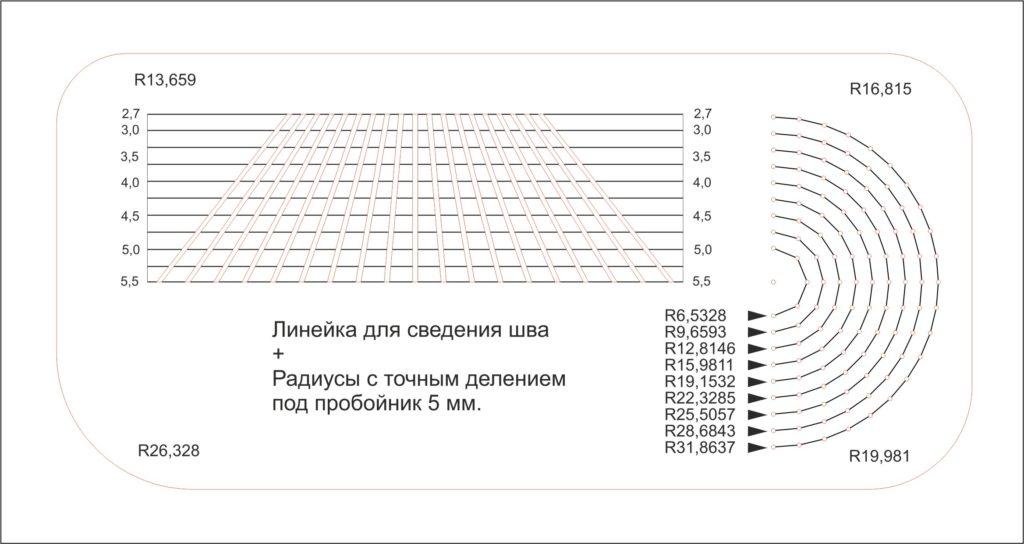 Шаблон для сведения шва